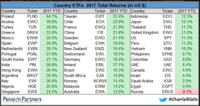 Wyniki ETF.png